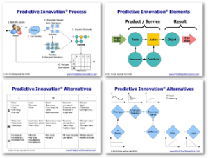 Predictive Innovation Wall Charts
