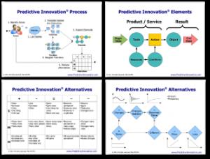 Predictive Innovation Wall Charts