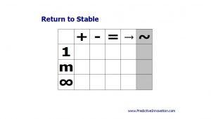 Alternatives: Return to Stable