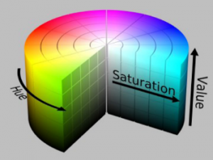 Hue Saturation Value