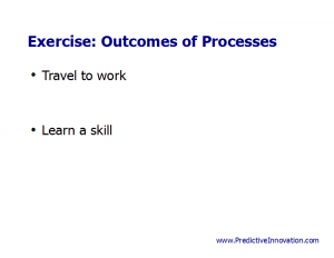 Outcomes of a Process Exercise