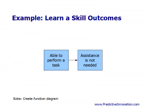 Outcomes Example: Learn a Skill