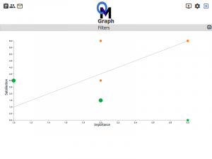 QuickMatch Graph