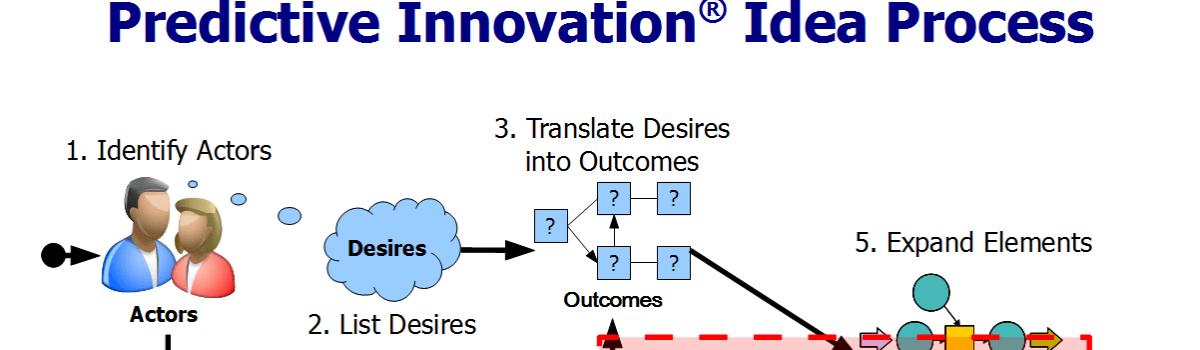 TRIZ vs. Predictive Innovation